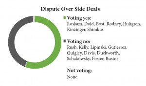 Side Deals