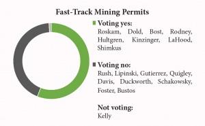 mining permits