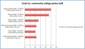Cook 041316 MC police dept PHOTO 2
