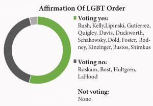 affirmation LGBT order