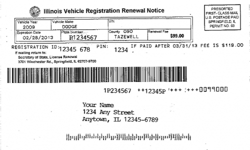 How To Read Car Registration Plates Uk