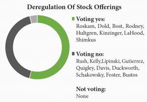 deregulation-stock