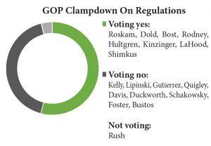gop-clampdown