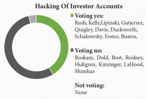 hacking-investor
