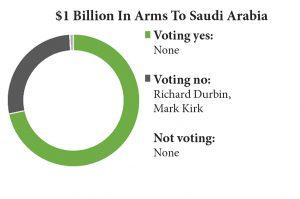 arms-to-saudi