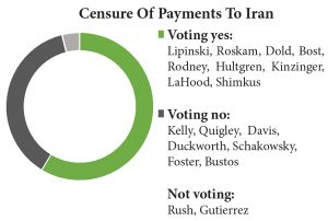 censure-of-payments-iran