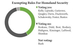 excempting-homeland-security
