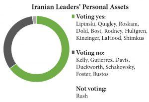 iranian-assets