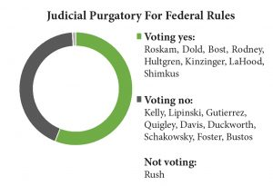 judicail-purgatory-federal-rules