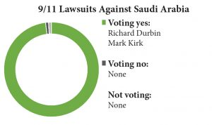 911-lawsuits-congress