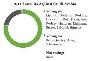 911-lawsuits-house