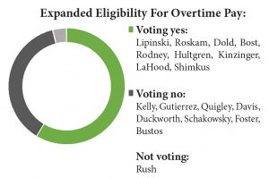 expanded-eligability-overtime