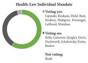 health-law-individual