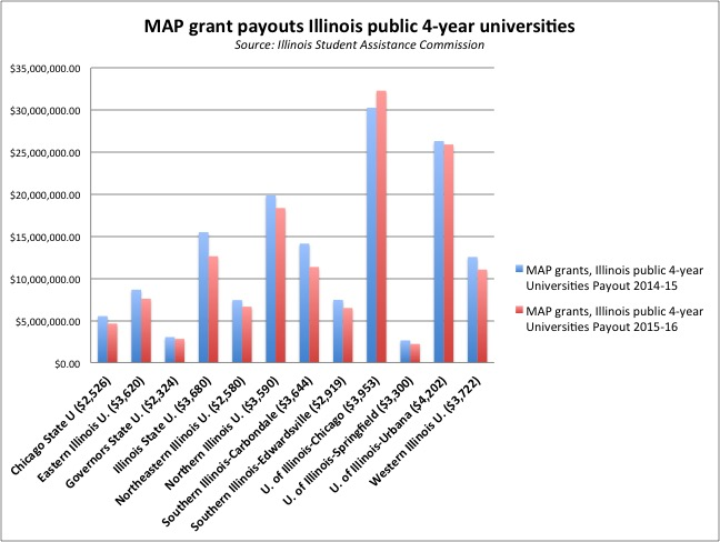 Illinois Map Grant 2017.Uic Winner Among Illinois Universities For 2016 State Map Aid