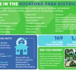Parks, youth programs and infrastructure highlight RPD's future plans