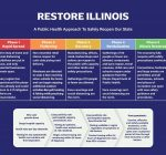 What you should know as Illinois readies to enter 'Recovery' phase on Friday