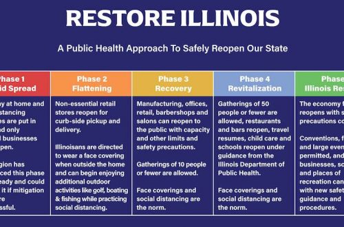 General Assembly OKs bill to create Restore Illinois commission